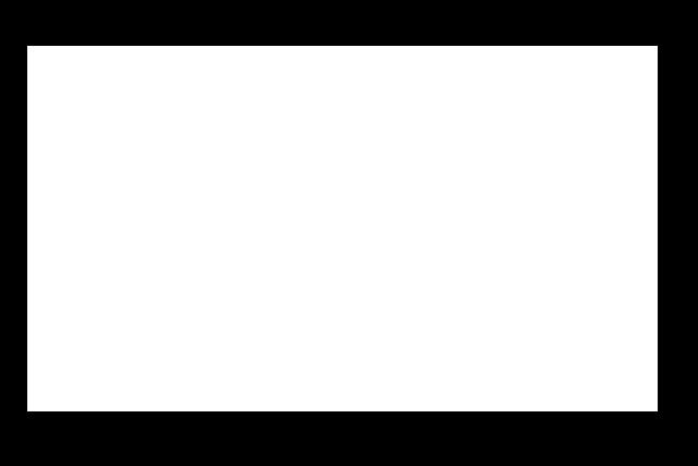 Horse Properties