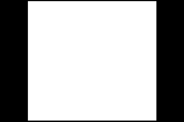 Nautical Telescope Icon