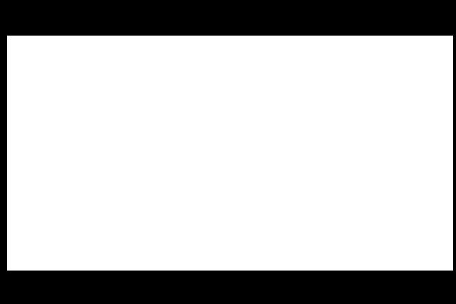 White Wave Icon